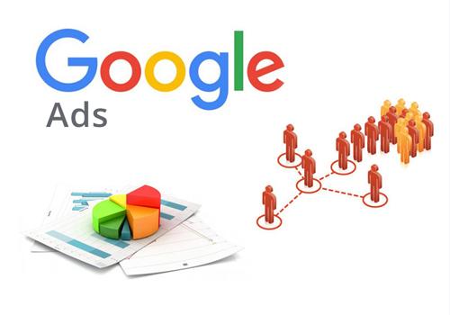 谷歌广告推广